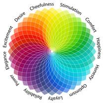 Farvepsykologi